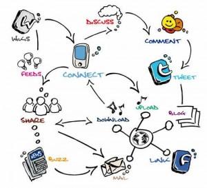 communication-for-designers